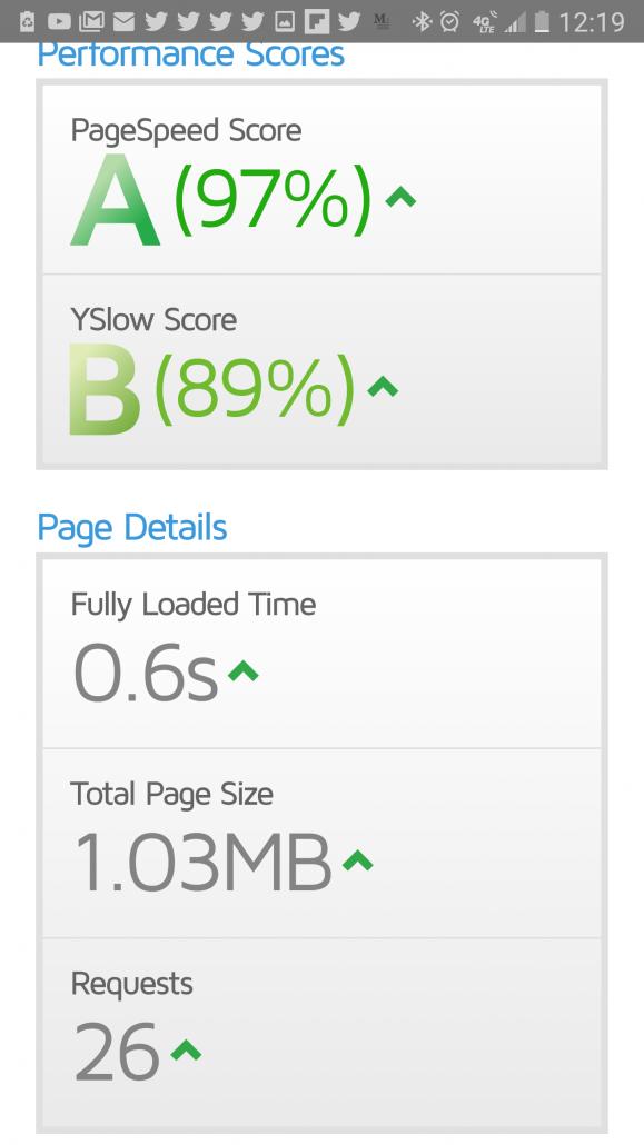 Optimiser le http2 et https pour accelerer le chargement